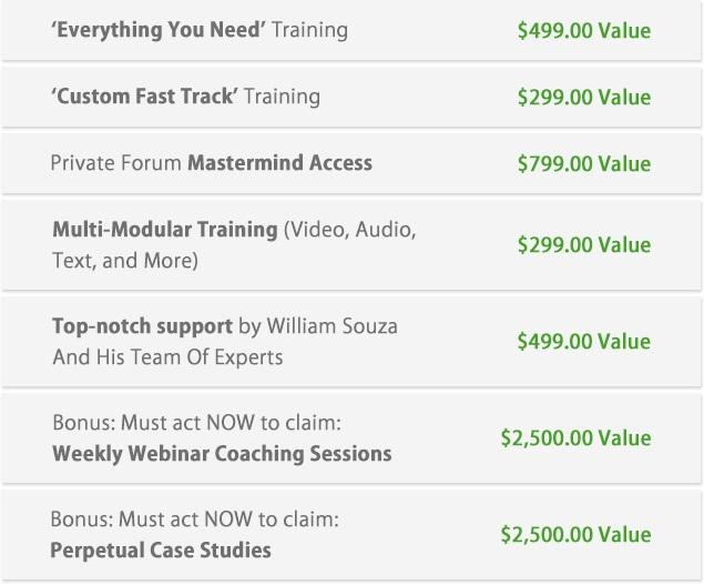 CPA Evolution 2.0 training