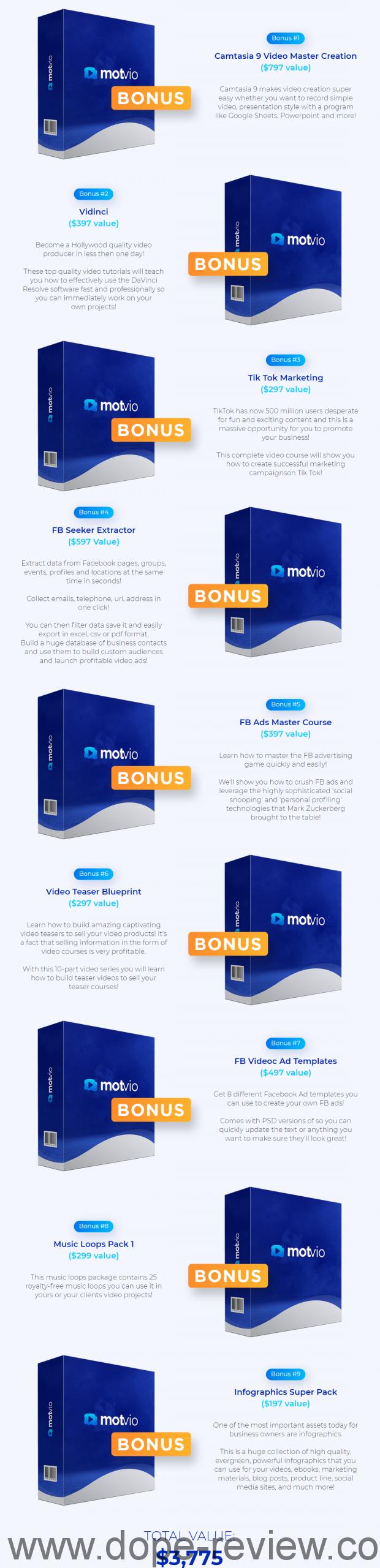 Motvio Bonus