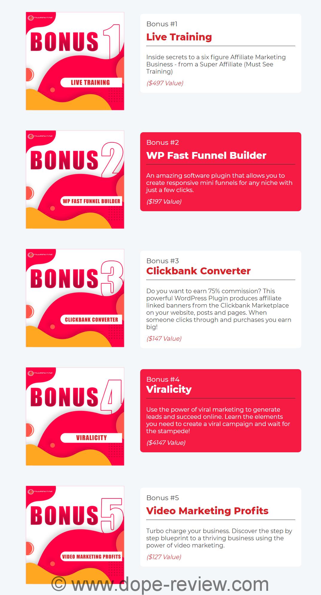 Commission Clone Bonus