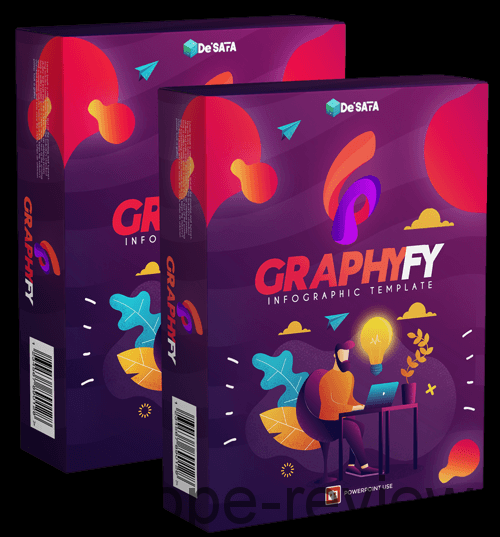 Graphyfy Review
