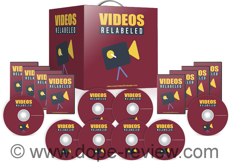 Videos Relabeled Review