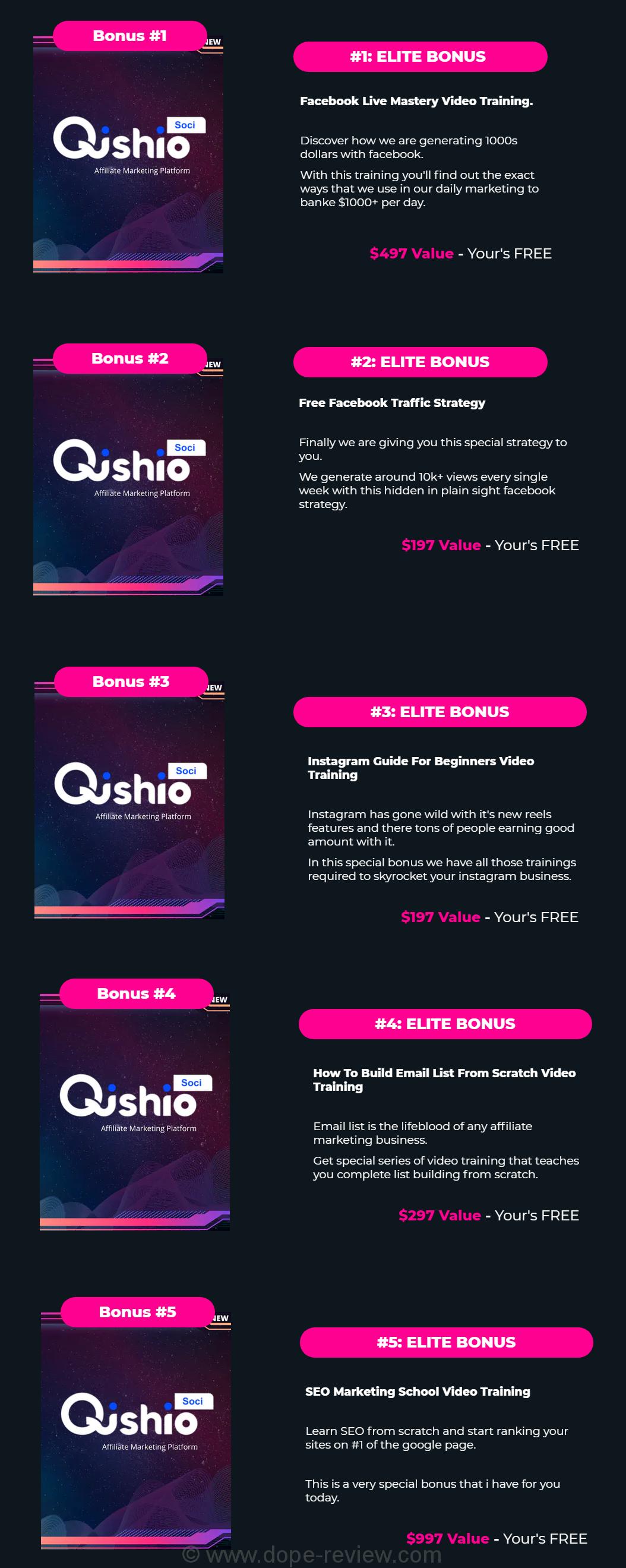 QishioSoci Bonus
