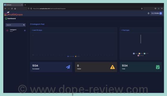 ProfitGram Review