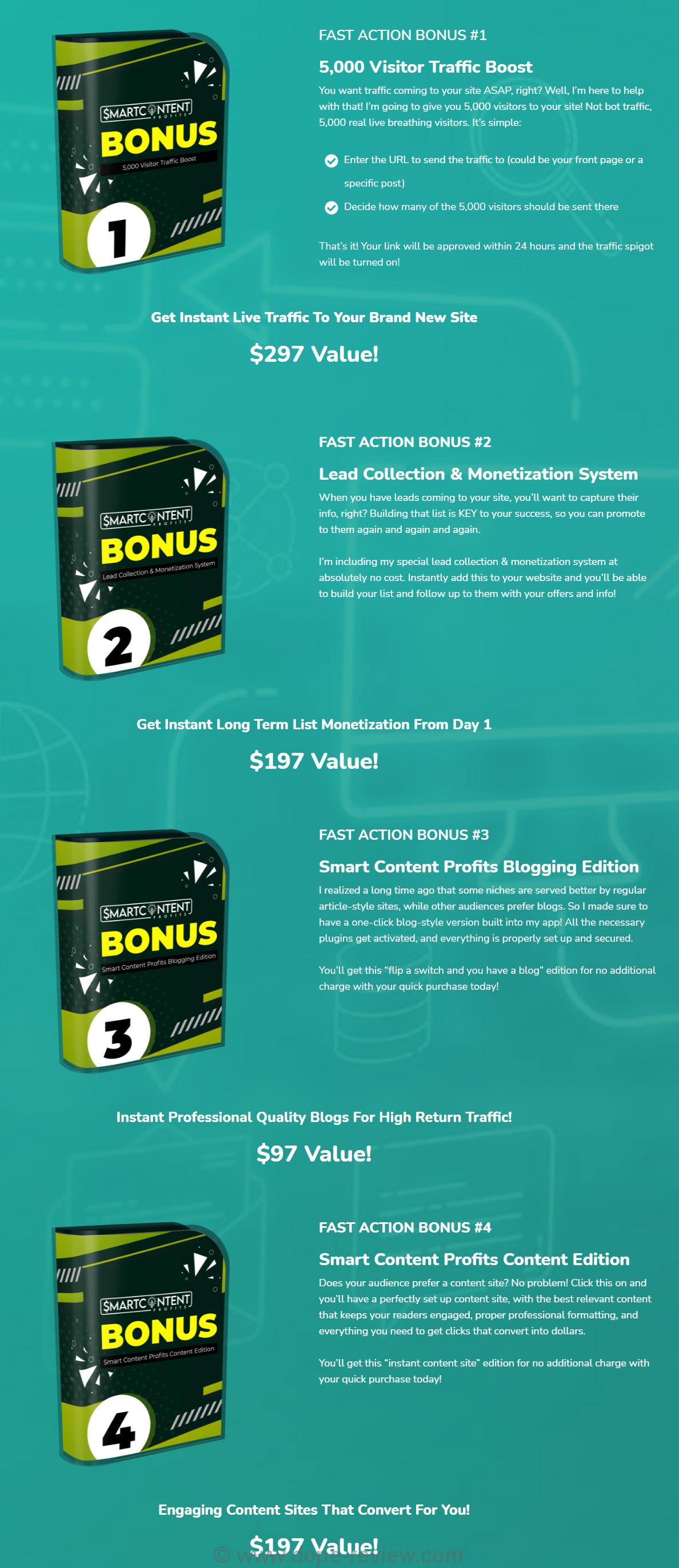 Smart Content Profits Bonus